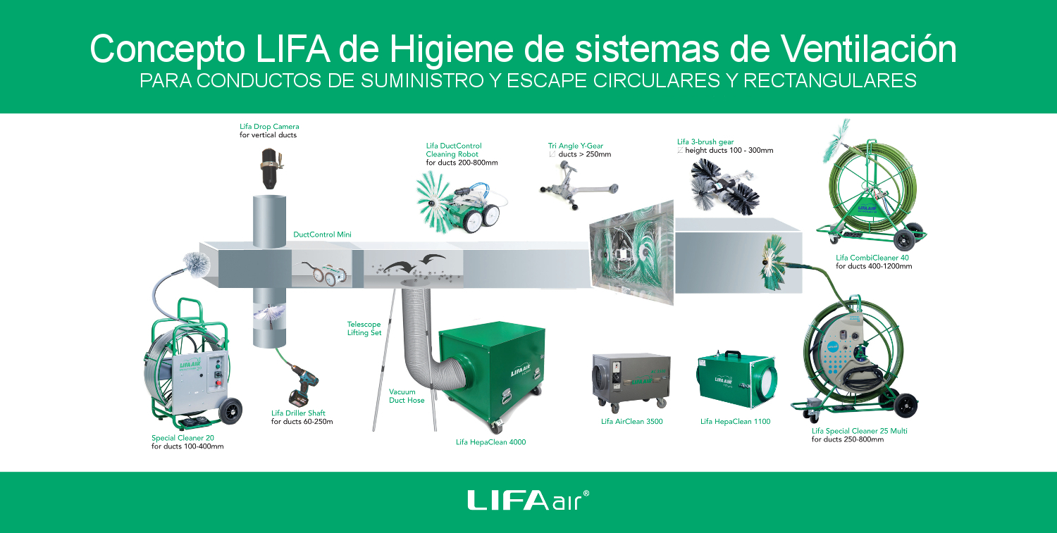 Lifa-air-concept-2017-ES