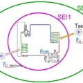 SEI, coeficiente para evaluar la eficiencia energética de sistemas de refrigeración